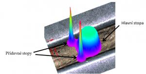 Technologie trifokálního svařování - model