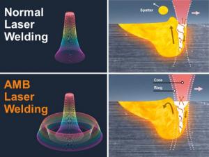 Porovnávání technologie svařování